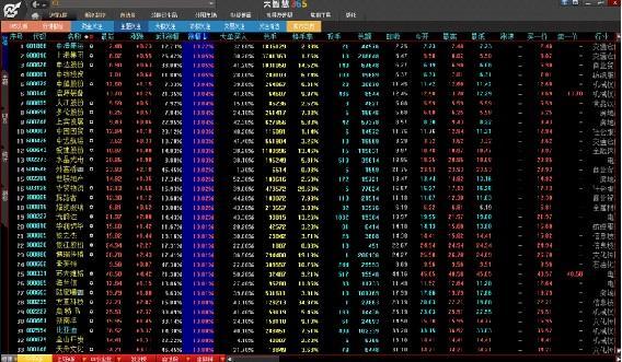 大智慧365功能说明 ——快乐投资每一天 概述 大智慧365金融终是由3000人专业团队倾力打造,面向广大专注于A股市场投资者推出的专业级产品。全新的导航界面,操作更简洁,功能上包含了当前市场所有基本功能,并融入了沪深Level-2、资金关注、千档买卖盘等特色功能,是市场上性价比最高的产品。 区别于大智慧其他几款高端产品针对专业型用户而言,大智慧365策略投资终端的目标客户定位是投资型用户。专业型用户的特点是时间充足、信源分散、注重合理性,而投资型用户的特点是时间有限、信源单一、注